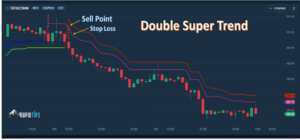 Double Super Trend Strategy Sell Signal