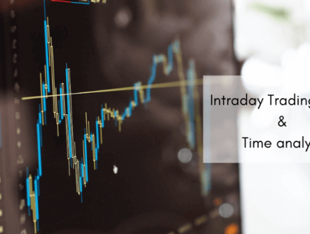 Intraday Trading Chart and Analysis